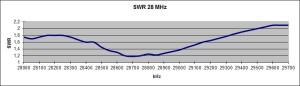 FB53SWR10m